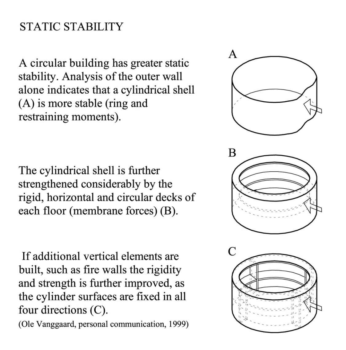 statisk analyse vandrette kræfter
